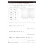 3年算数プリント|表とグラフ2